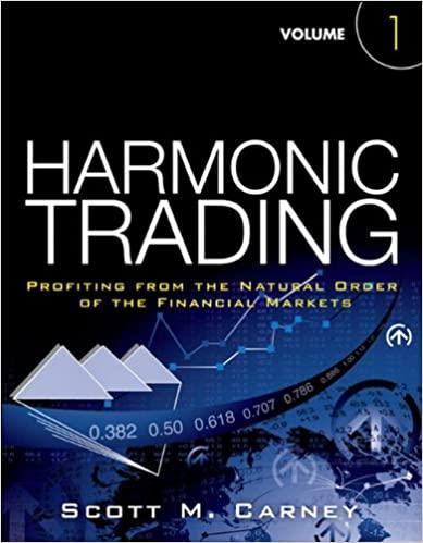harmunic_trading